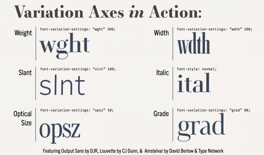 Variable font example